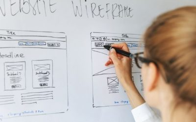 10 Point Website Project Checklist
